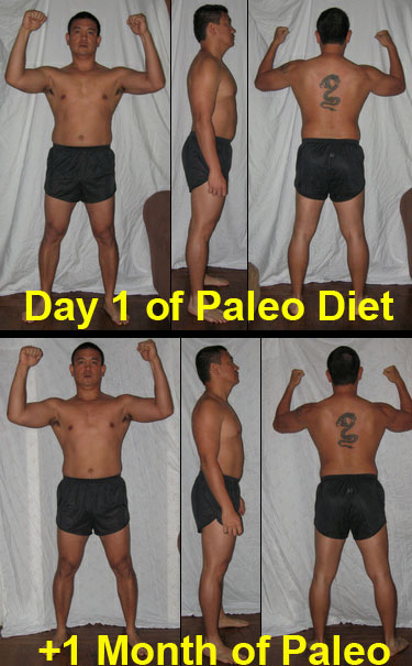 Pin Paleo Diet Summary Recipes on Pinterest